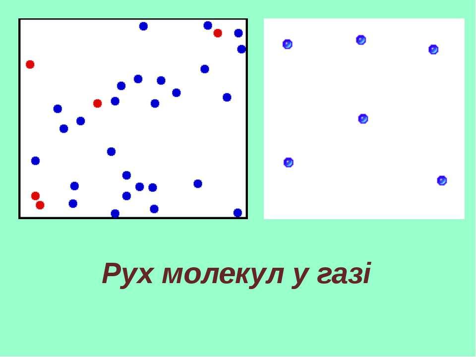 Рух молекул у газі