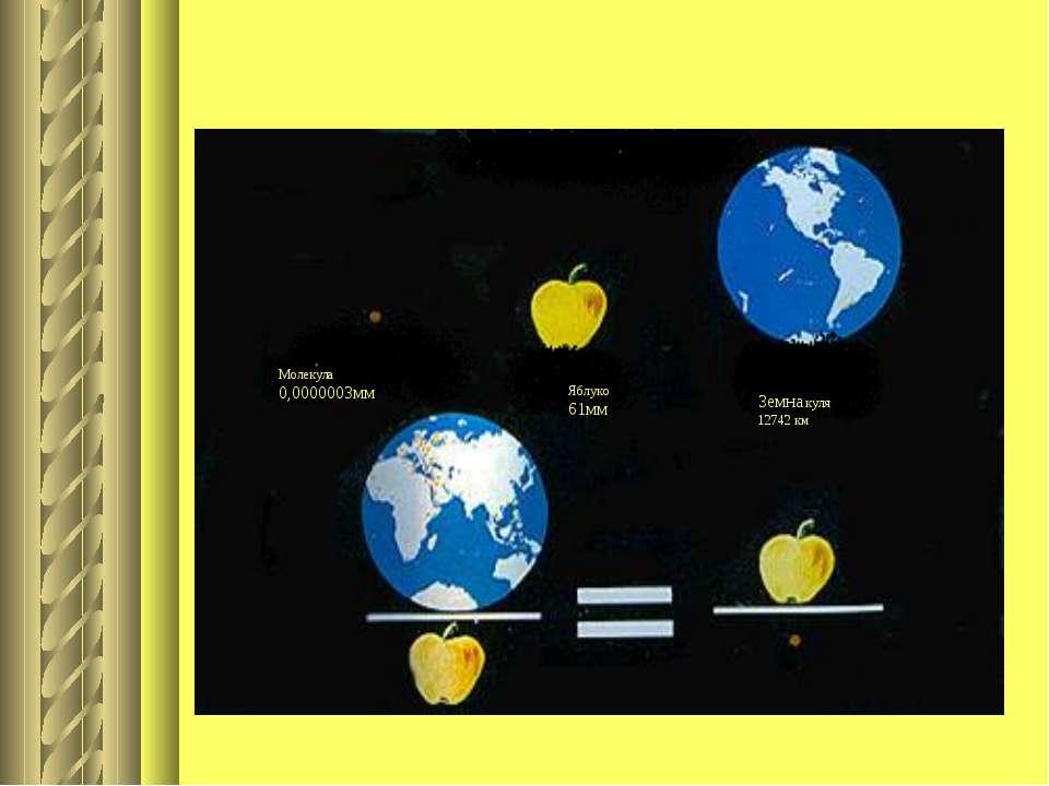 Розміри молекул Розміри молекул Яблуко 61мм Молекула 0,0000003мм Земна куля 1...