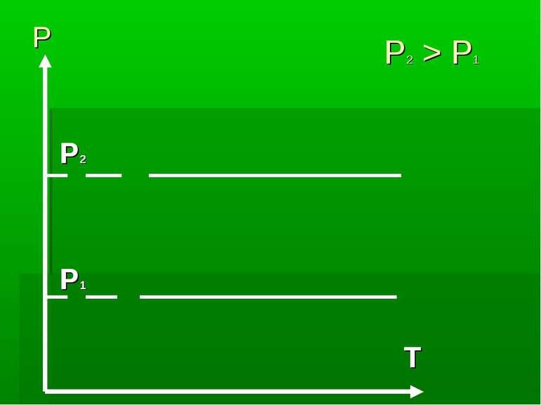 P2 P1 T P Р2 > P1