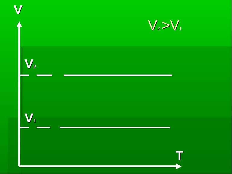 V2 >V1 V V2 V1 T