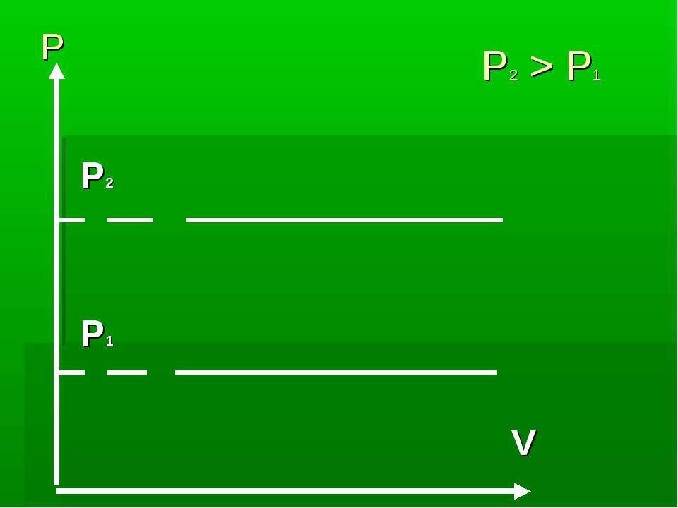 Р2 > P1 P2 P1 V P