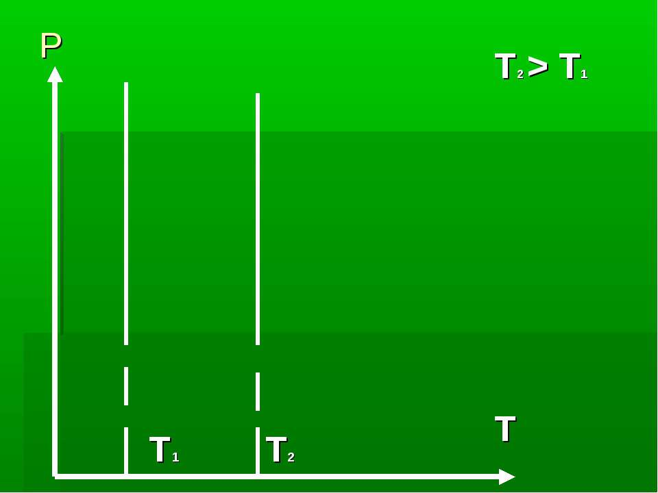 T1 T2 P T2 > T1 T