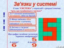 1) У системі компоненти впливають один на другий 2) Якщо змінити один компоне...