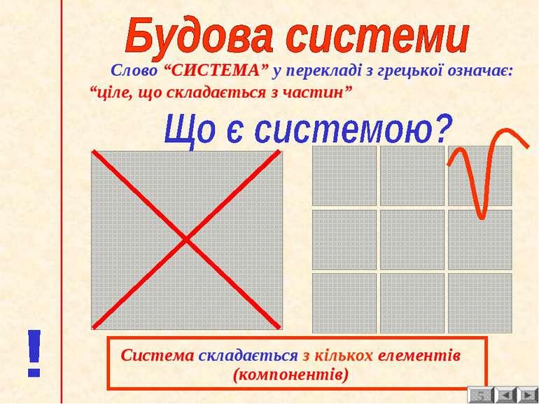 """Система складається з кількох елементів (компонентів) Слово """"СИСТЕМА"""" у перек..."""