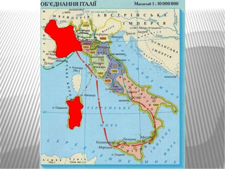 """Об""""єдання Італії"""