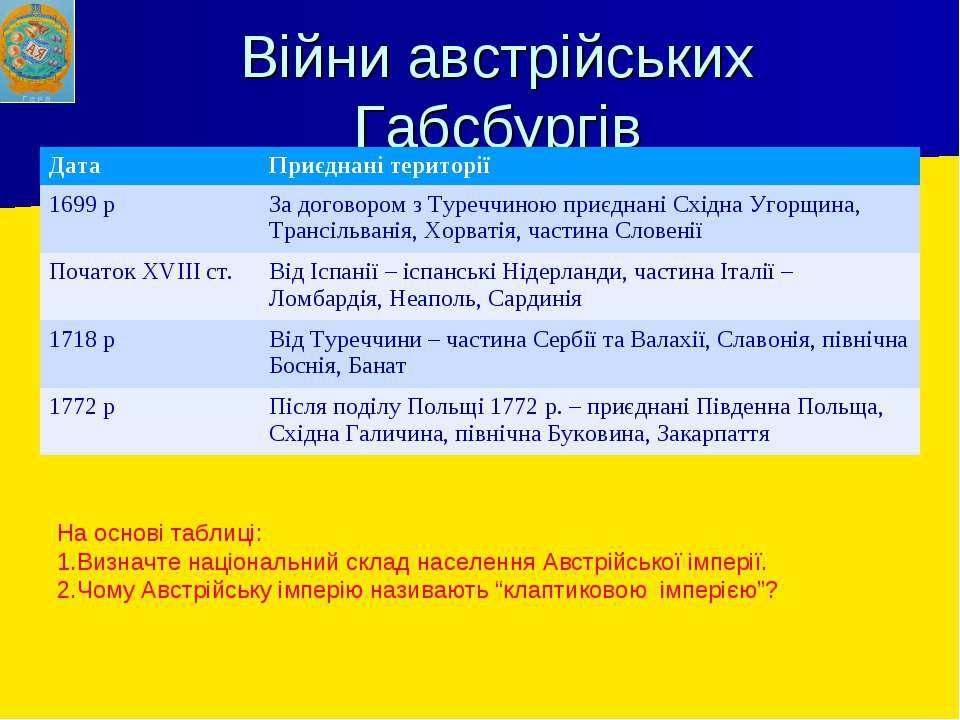 Війни австрійських Габсбургів На основі таблиці: Визначте національний склад ...