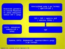 Коаліційний уряд А.де Гаспері ( ХДП+ІСП+ІКП ) ІСП + ІКП = єдність дій ( жовте...