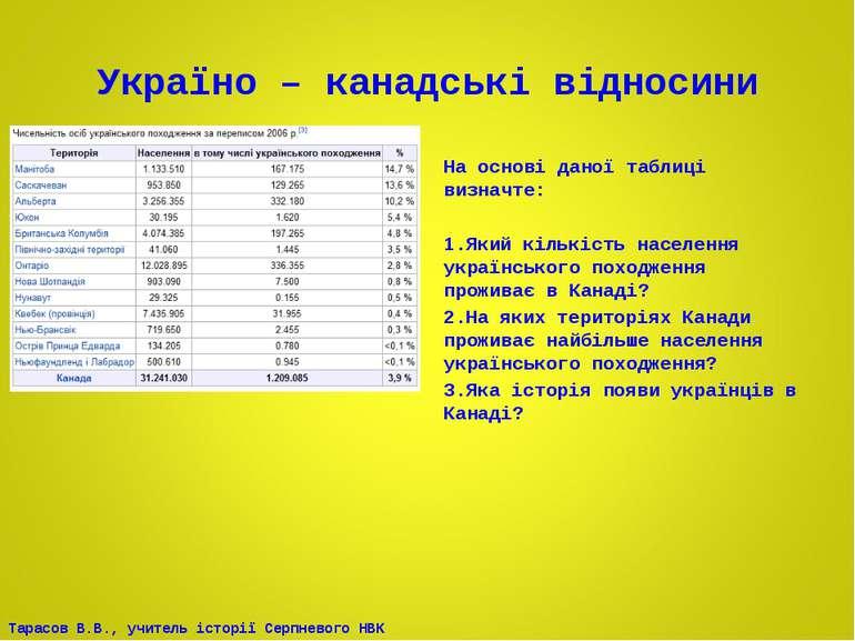 Україно – канадські відносини На основі даної таблиці визначте: Який кількіст...