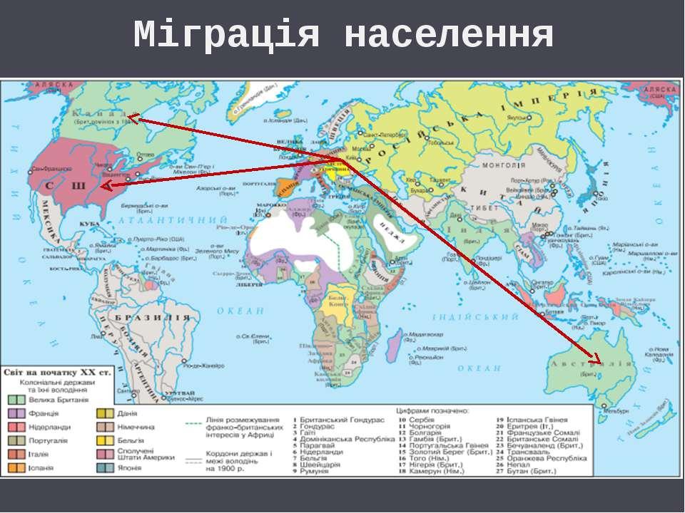 Міграція населення