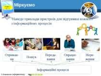Міркуємо www.teach-inf.at.ua Розділ 1 § 1.2 Наведи приклади пристроїв для під...