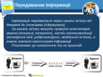 Передавання інформації Розділ 1 § 1.2 Інформація передається через канали зв'...