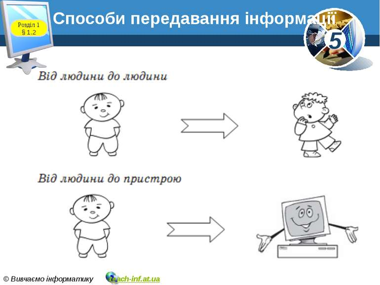 Способи передавання інформації www.teach-inf.at.ua Розділ 1 § 1.2 5 © Вивчаєм...