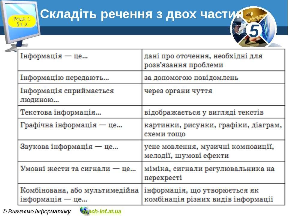 Розділ 1 § 1.2 Складіть речення з двох частин 5 © Вивчаємо інформатику teach-...