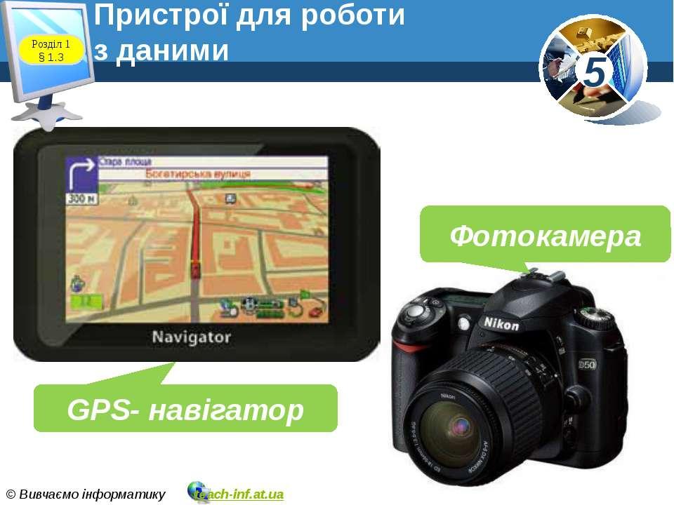 Пристрої для роботи з даними www.teach-inf.at.ua GPS- навігатор Фотокамера Ро...