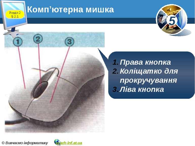 Комп'ютерна мишка Права кнопка Коліщатко для прокручування Ліва кнопка Розділ...