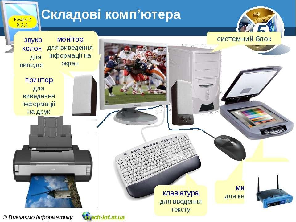 Розділ 2 § 2.1 системний блок звукові колонки для виведення звуку принтер для...