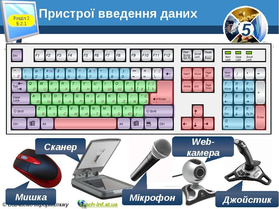 Пристрої введення даних Розділ 2 § 2.1 Мишка Сканер Мікрофон Web-камера Джойс...