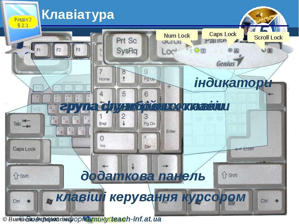 група службових клавіш група функційних клавіш клавіші керування курсором дод...