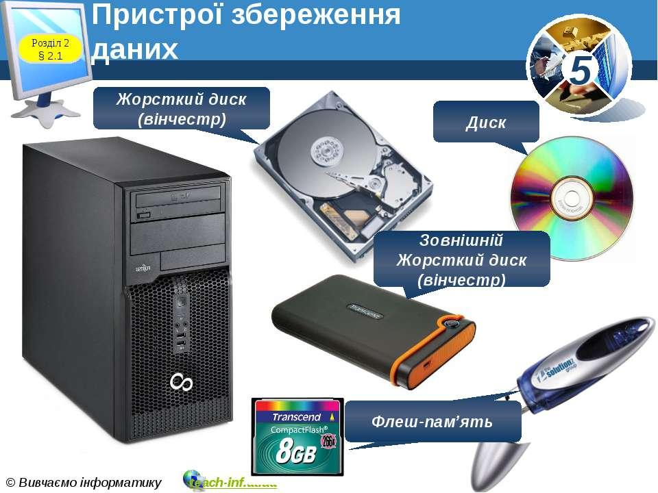 Пристрої збереження даних Розділ 2 § 2.1 Жорсткий диск (вінчестр) Зовнішній Ж...