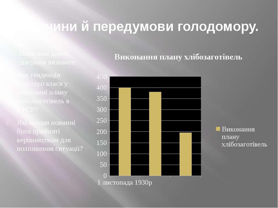 Причини й передумови голодомору. На основі даних діаграми визначте: Яка тенде...