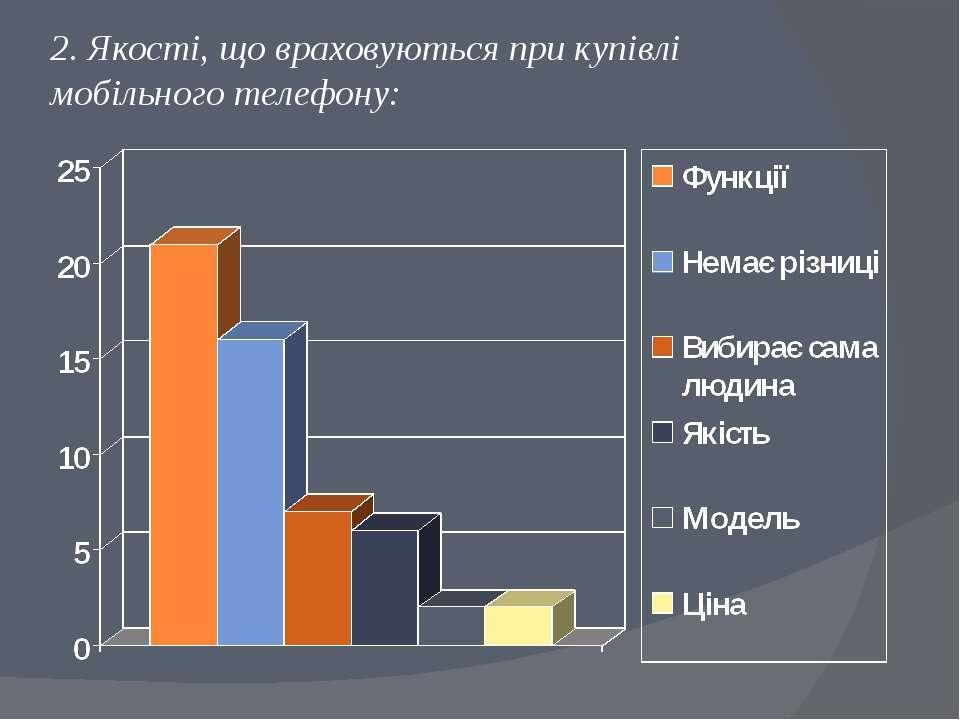 2. Якості, що враховуються при купівлі мобільного телефону: