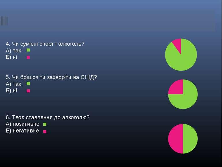 4. Чи сумісні спорт і алкоголь? А) так Б) ні 5. Чи боїшся ти захворіти на СНІ...