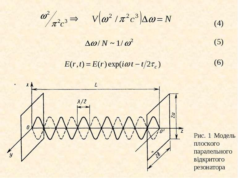 (4) (5) (6) Рис. 1 Модель плоского паралельного відкритого резонатора