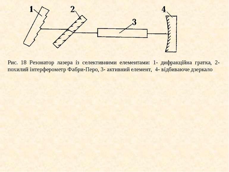 Рис. 18 Резонатор лазера із селективними елементами: 1- дифракційна гратка, 2...