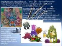 Інфекція або Заражування — стан, коли в організм потрапляє чужорідний агент (...