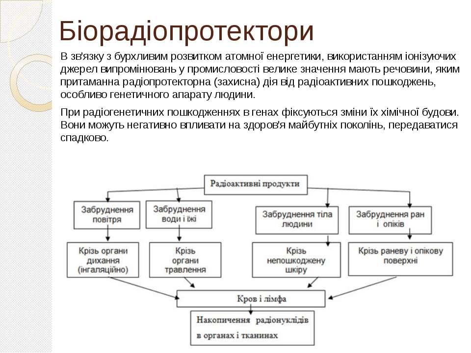 Біорадіопротектори В зв'язку з бурхливим розвитком атомної енергетики, викори...
