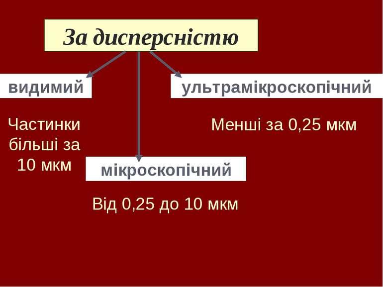 За дисперсністю видимий Частинки більші за 10 мкм мікроскопічний Від 0,25 до ...