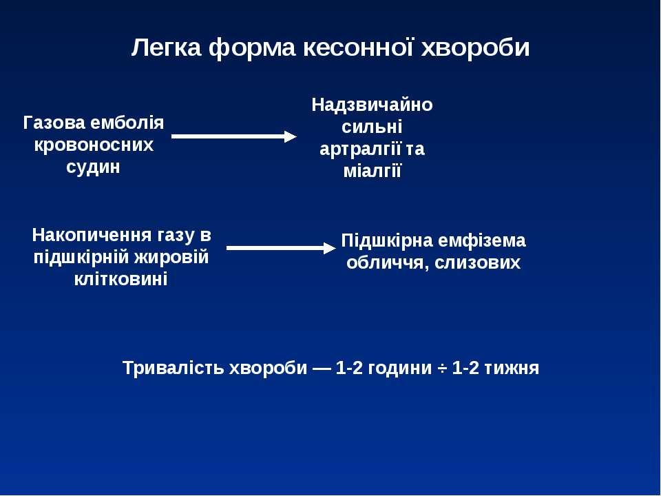 Легка форма кесонної хвороби Газова емболія кровоносних судин Надзвичайно сил...