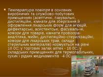 Температура повітря в основних виробничих та службово-побутових приміщеннях (...