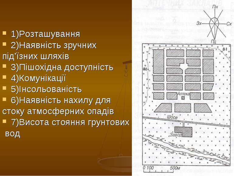 1)Розташування 2)Наявність зручних під'їзних шляхів 3)Пішохідна доступність 4...