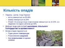 Кількість опадів Південь, Центр, Схід України: влітку зменшиться на 35-40% вз...