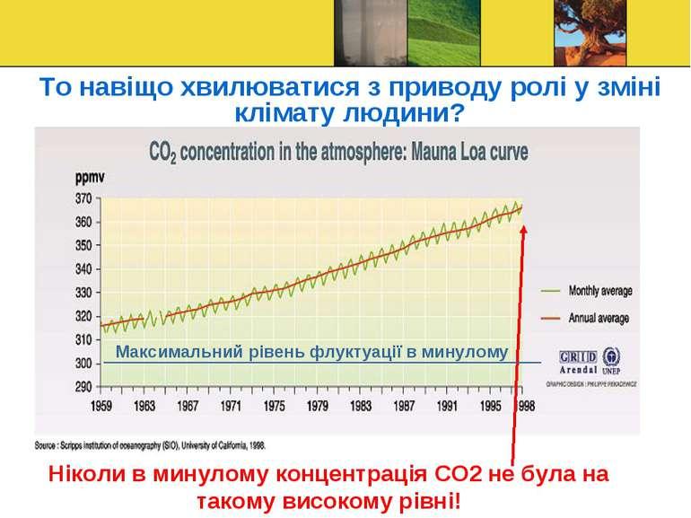 То навіщо хвилюватися з приводу ролі у зміні клімату людини? Ніколи в минулом...