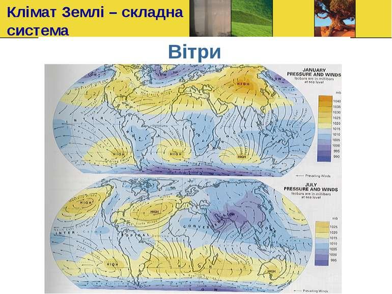 Вітри Клімат Землі – складна система