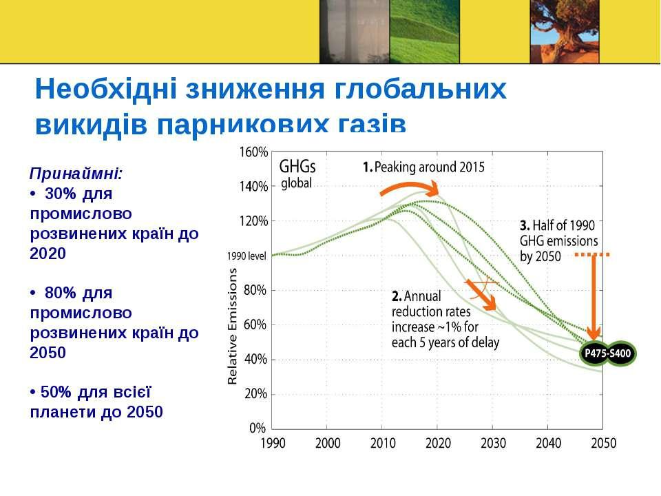 Необхідні зниження глобальних викидів парникових газів Принаймні: 30% для про...