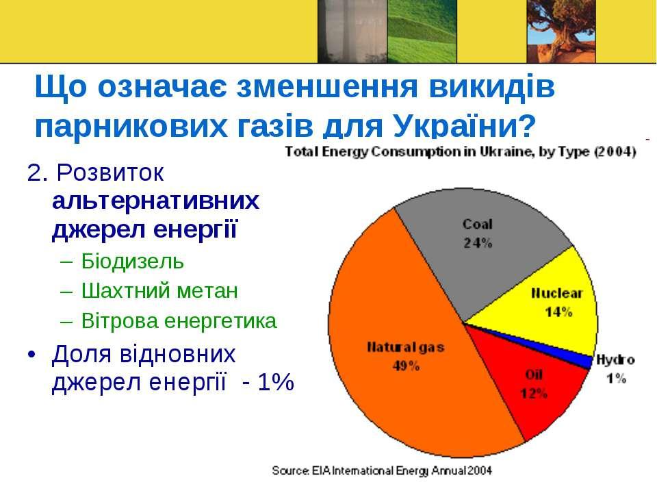 Що означає зменшення викидів парникових газів для України? 2. Розвиток альтер...
