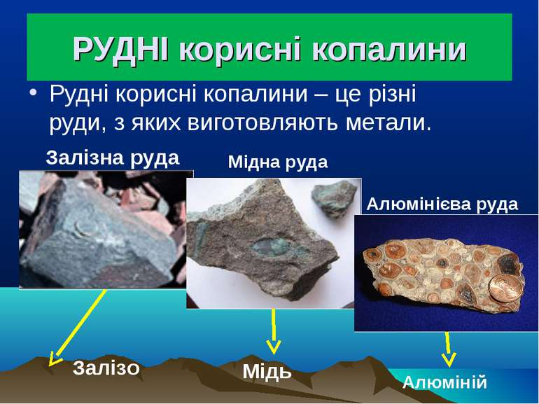 РУДНІ корисні копалини Рудні корисні копалини – це різні руди, з яких виготов...