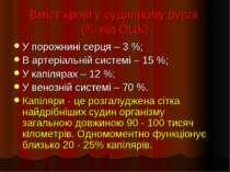 Вміст крові у судинному руслі (% від ОЦК) У порожнині серця – 3 %; В артеріал...