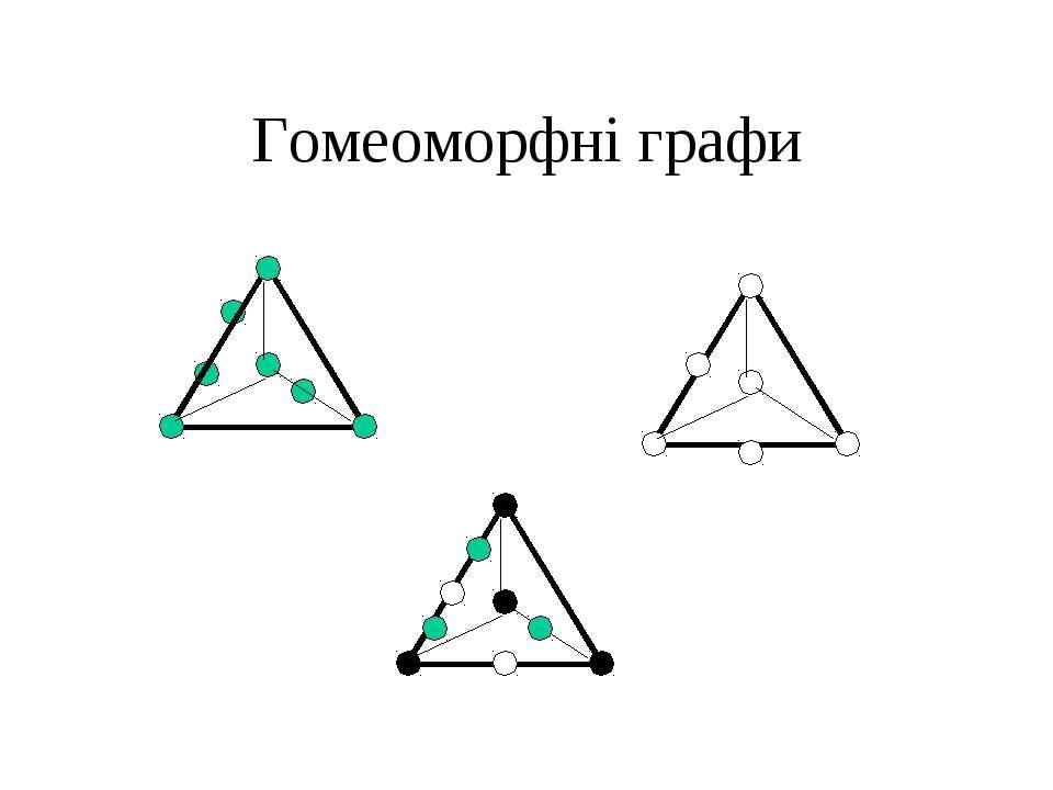 Гомеоморфні графи