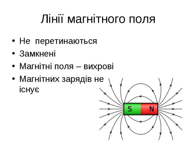 Лінії магнітного поля Не перетинаються Замкнені Магнітні поля – вихрові Магні...