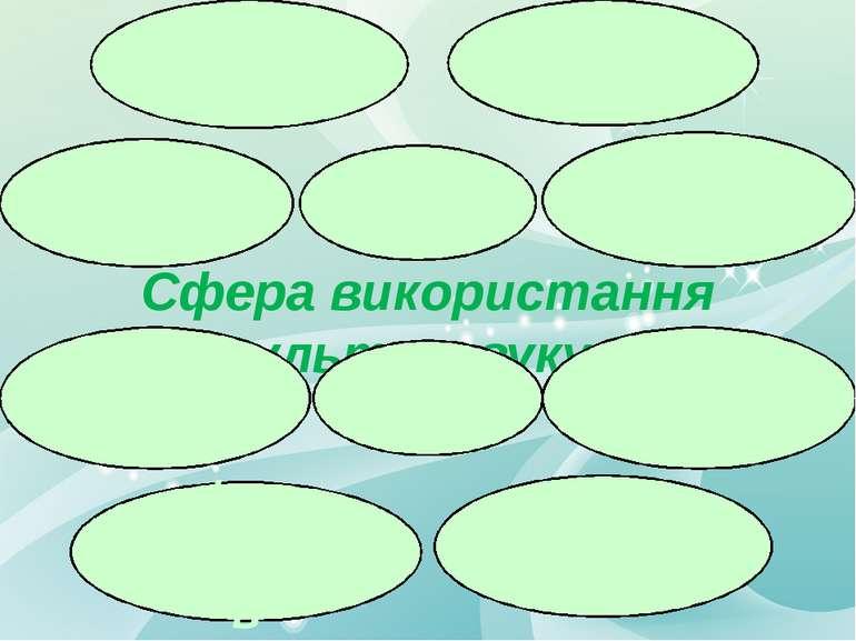 Сфера використання ультразвуку медицина косметологія очищення коренеплодів бі...