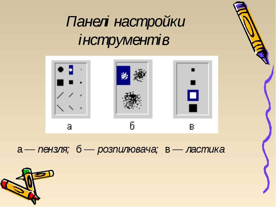 Панелі настройки інструментів а — пензля; б — розпилювача; в — ластика