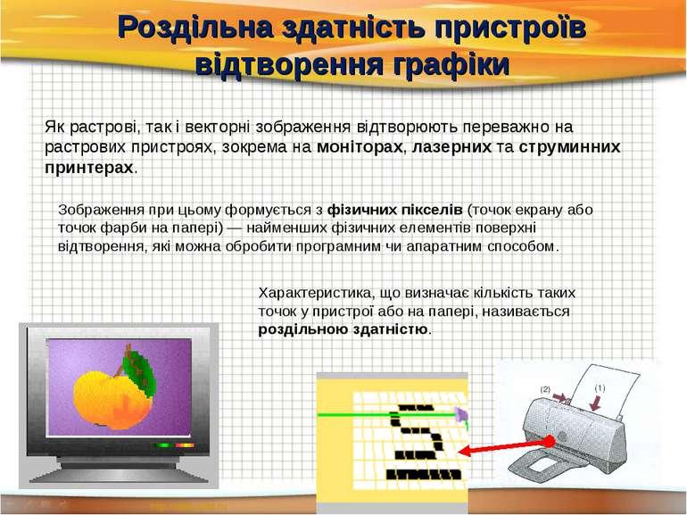 Роздільна здатність пристроїв відтворення графіки Як растрові, так і векторні...
