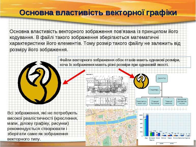 Основна властивість векторної графіки Основна властивість векторного зображен...