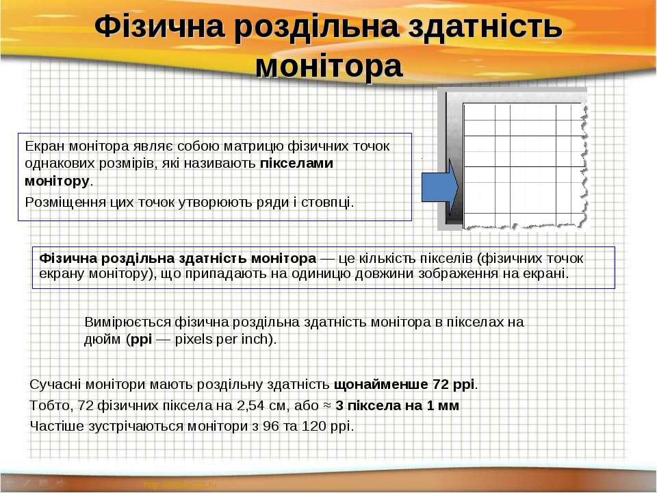 Фізична роздільна здатність монітора Фізична роздільна здатність монітора — ц...