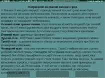 Оперативне лікування пахових гриж У більшості випадків операції з приводу віл...