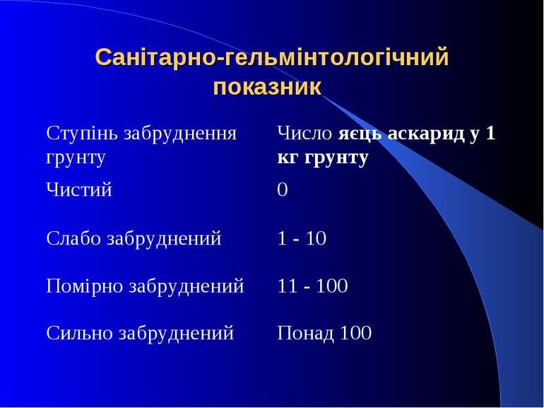 Санітарно-гельмінтологічний показник